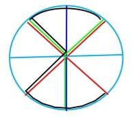 jesus wheel 1